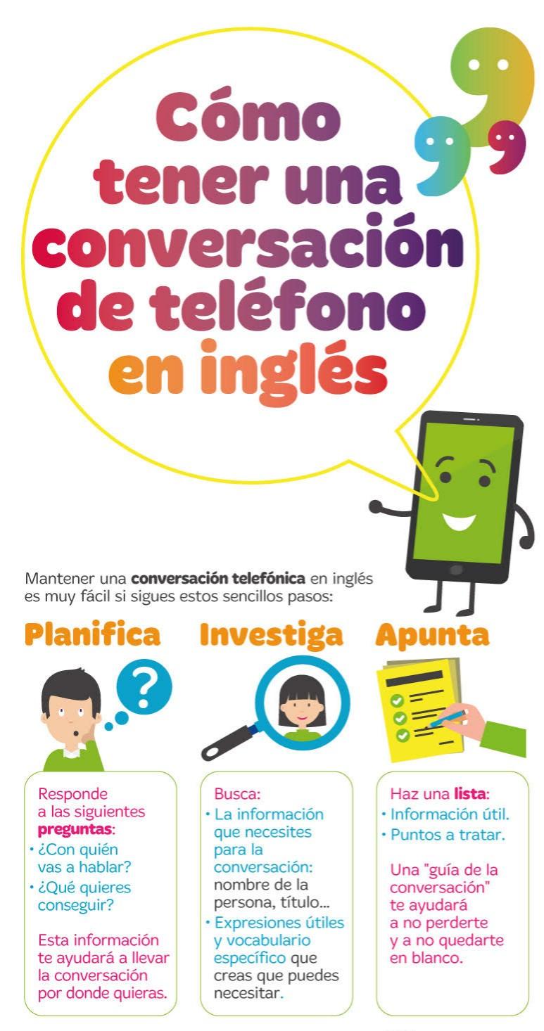 10 Frases Hechas En Inglés Para El Trabajo Whats Up